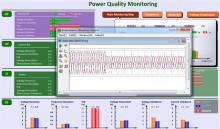 Energy Management System Power Quality and Fault Analysis: Record waveform data with timestamp, indicating the fault's start time and other relevant information